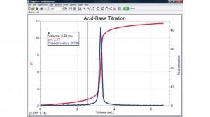Logger Pro Double Y Graph