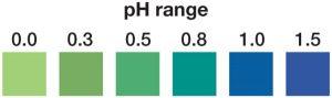 pH 0-1.5