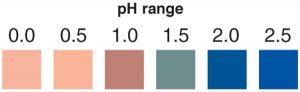 pH 0-2.5
