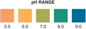 pH 5-9