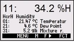 2590 Humidity Display