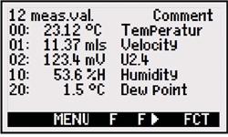 2590 Measuring Points Display