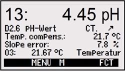 2590 pH Display