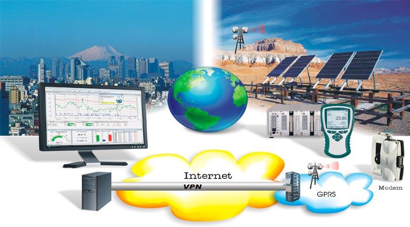 Mobile Communication via GPRS