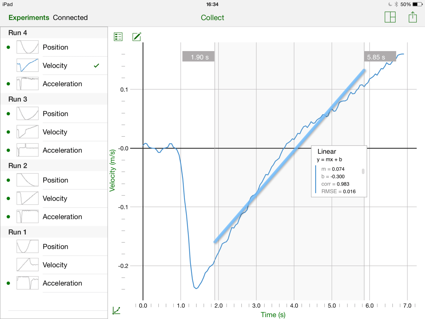 Fig 3. Cart rolling freely on a steep and shallow incline showing kinked graph. Collected with encoder system using ipad with Graphical Analysis app to display data.