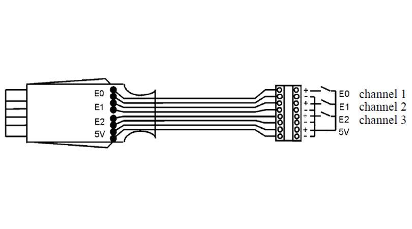 almemo u00ae adapter cable for digital input signals