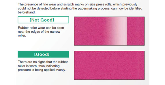 Pressure Film Size Press Rubber Rolls Application Results
