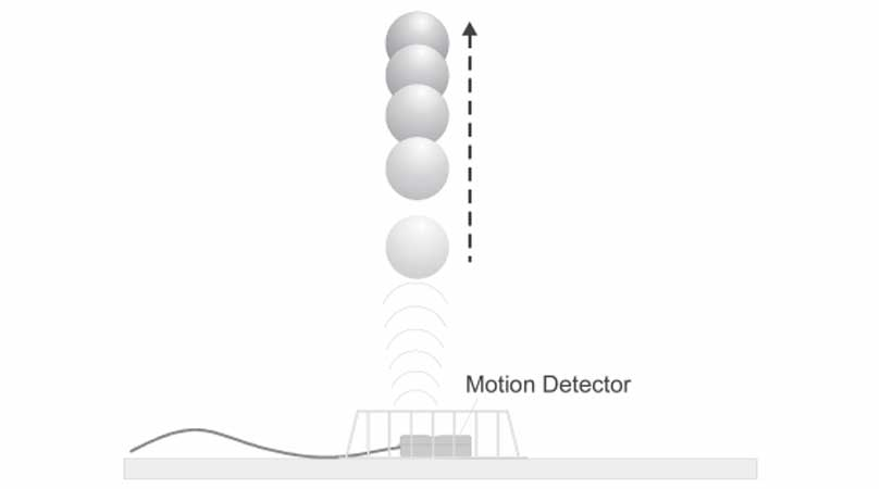 Motion Detector Ball Toss
