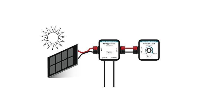 Exploring Solar Panels